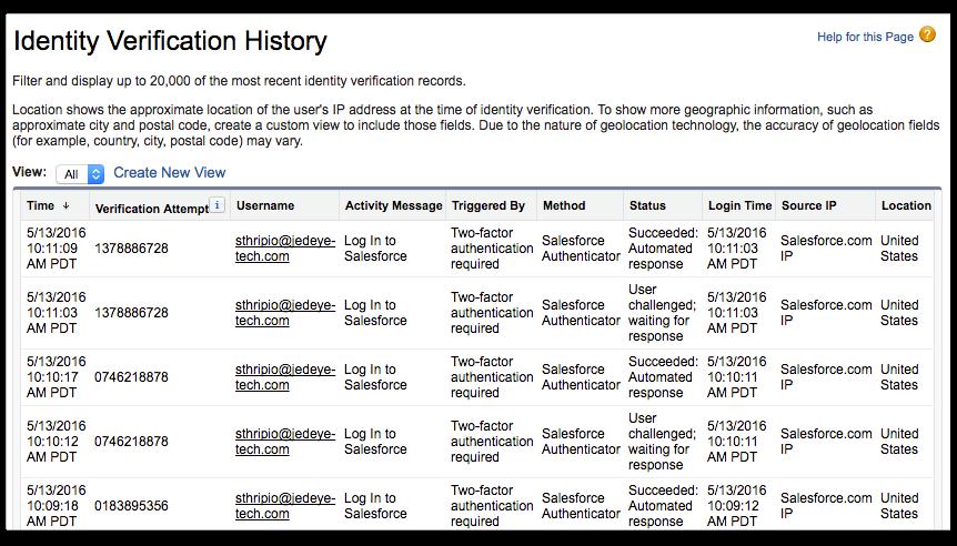 Identity verification history