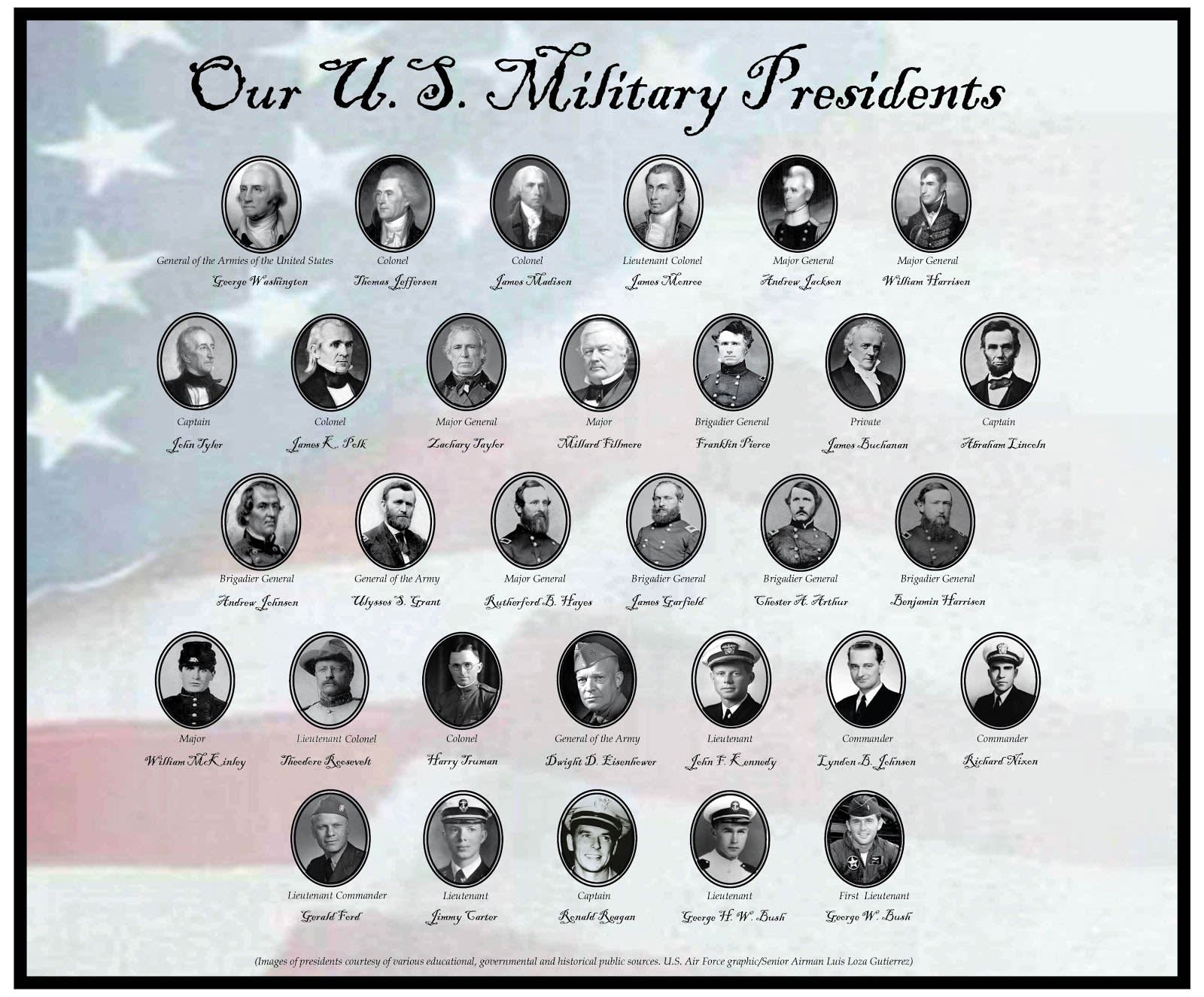 Poster of caucasian US presidents through history.