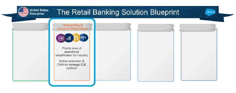 7 枚目の作成スライドに、業種ブループリントに追加されたソリューションの製品と価値提案が表示されています。