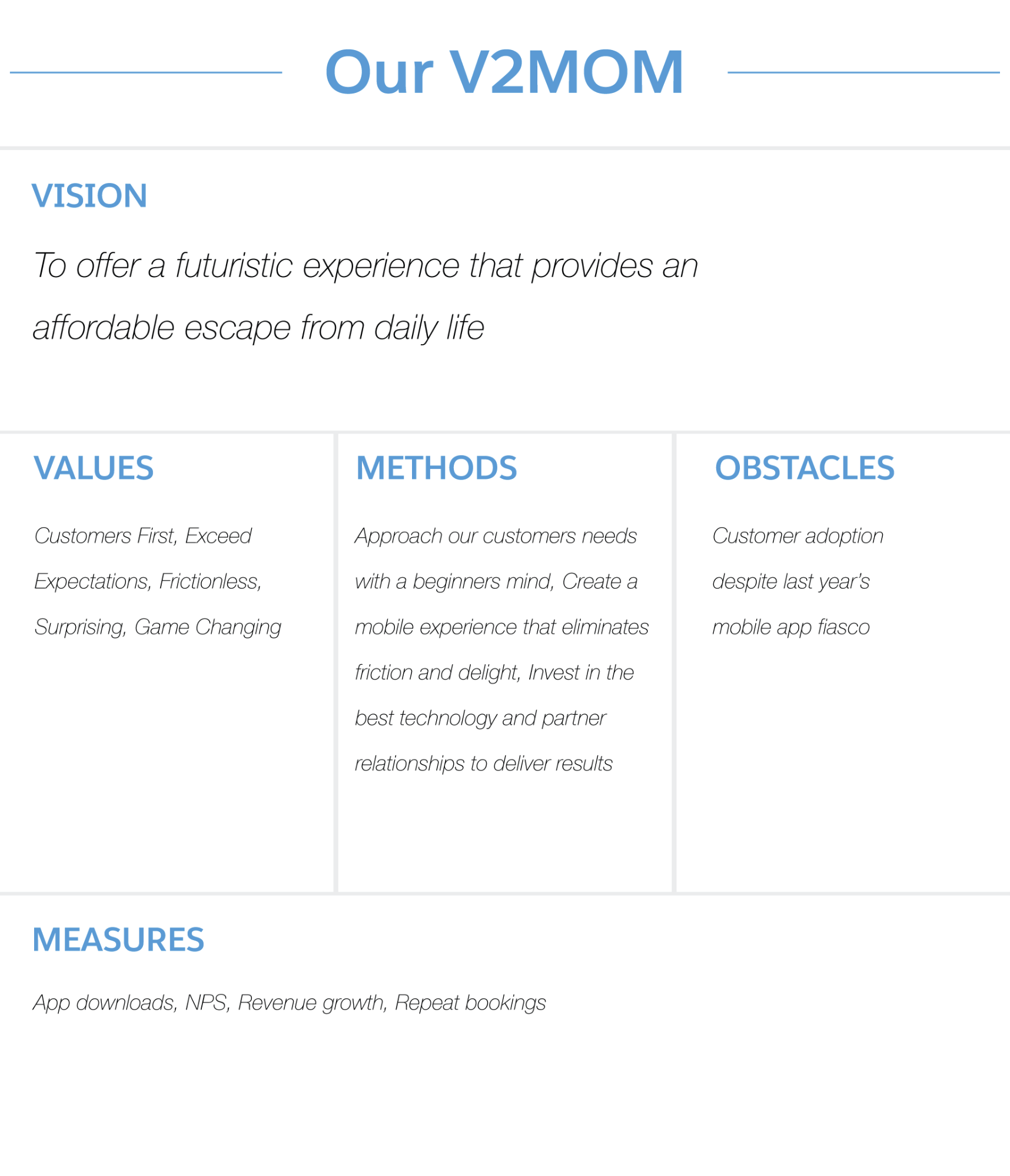 Chart Our V2MOM: Vision, Values, Methods, Obstacles, Measures