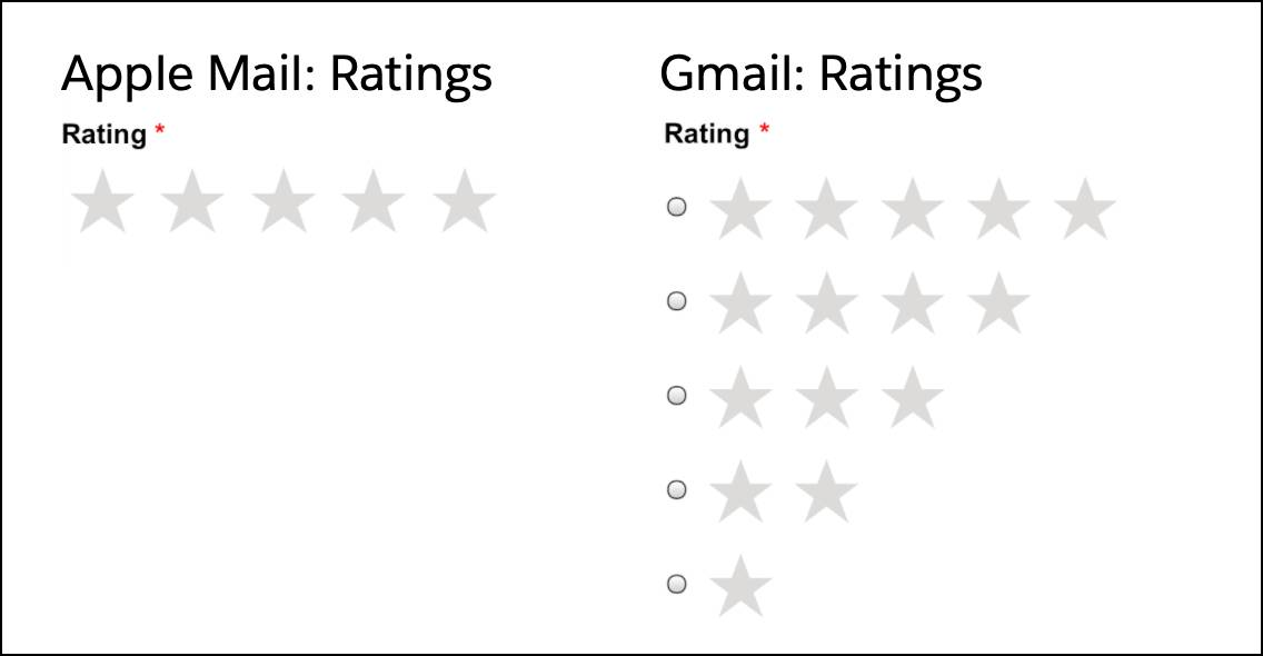 Apple Mail rating with five stars and Gmail rating with separate radio selections for five stars, four stars, three stars, and so on.