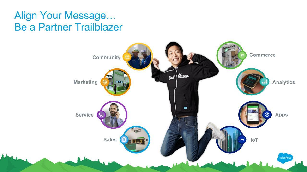 A person in a Salesforce Trailblazer jacket, surrounded by 8 icons                representing community, marketing, service, sales, commerce,                analytics, apps, and IoT.