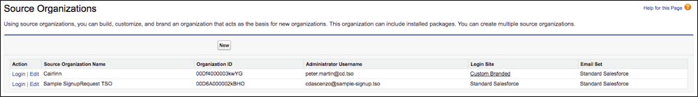 A view of the Source Organizations page