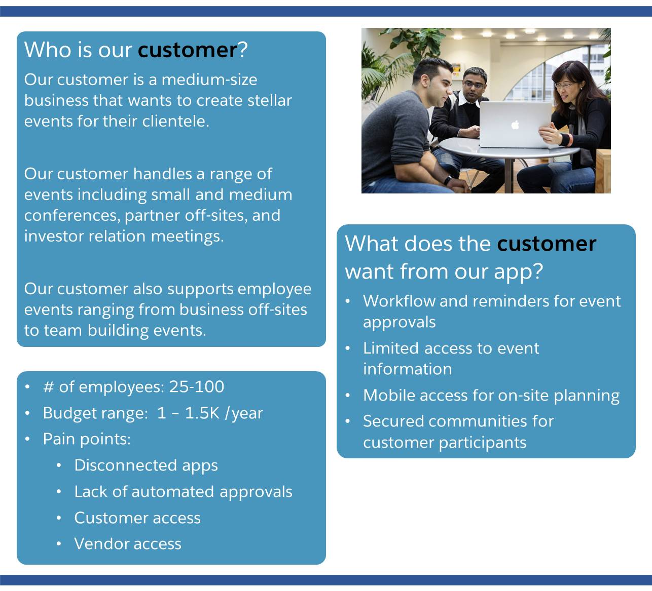 Sample customer persona