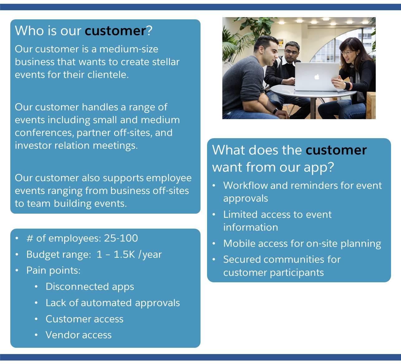 Beispiel für eine Kundenrolle