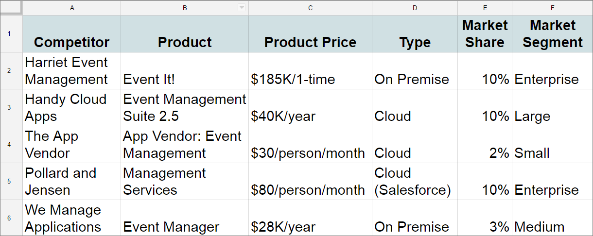Unite Identification De Votre Client Salesforce Trailhead