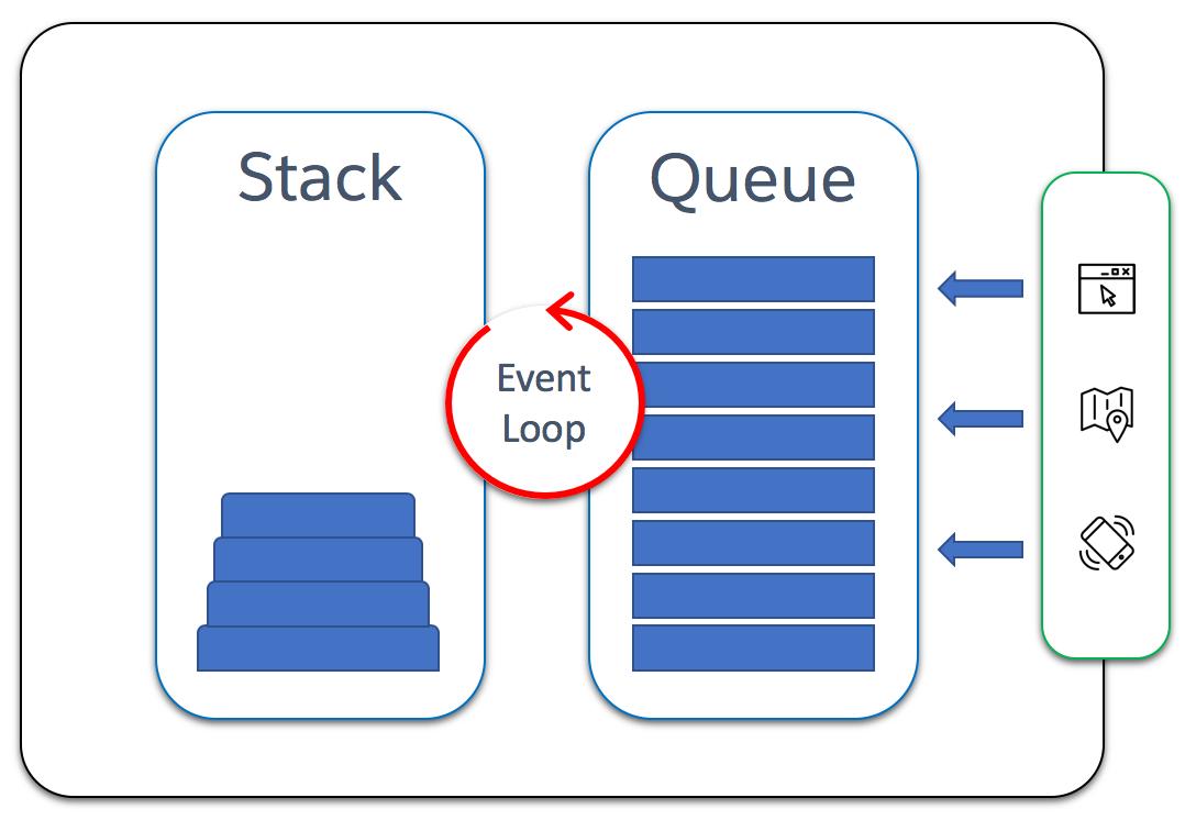 JavaScript Engine with APIs