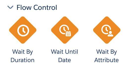 Eventos de controle de fluxo