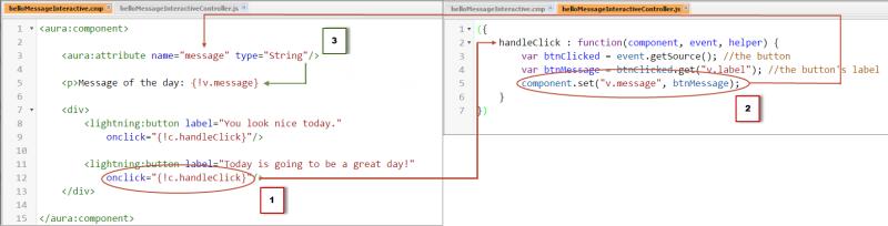 アクションハンドラでは、コントローラが、クリックされたボタンのテキストを取得してコンポーネントの message 属性を設定する