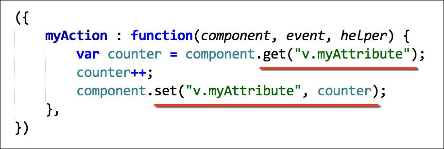 Utilisez les fonctions get et set pour obtenir et définir les valeurs des attributs du composant