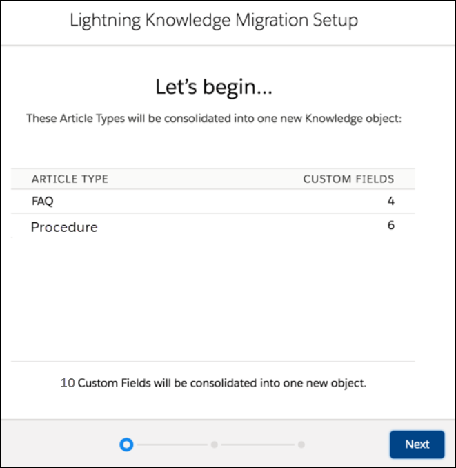 Lightning Knowledge Migration Tool displaying the article types to convert and the number of custom fields in each.