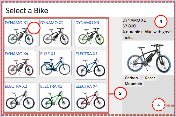 自転車セレクタのコンポーネントパーツ。