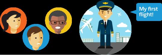 Lächelnder Pilot sagt 'Mein erster Flug'. Passagiere schauen besorgt.