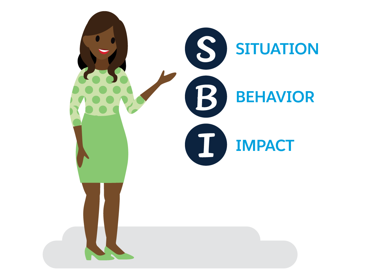SBI is Situation, Behavior, Impact