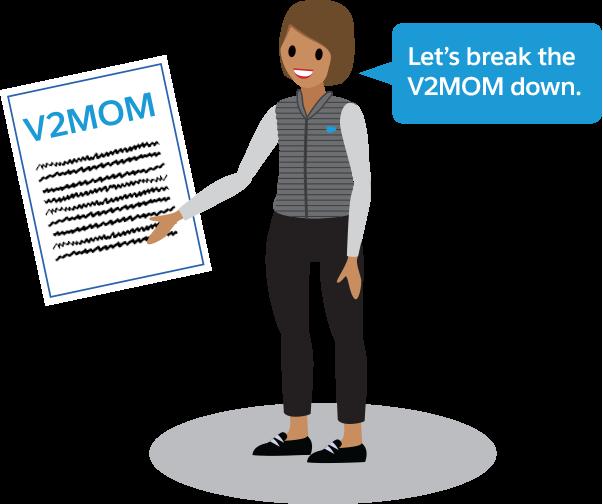 V2MOM の各要素を見てみましょう。