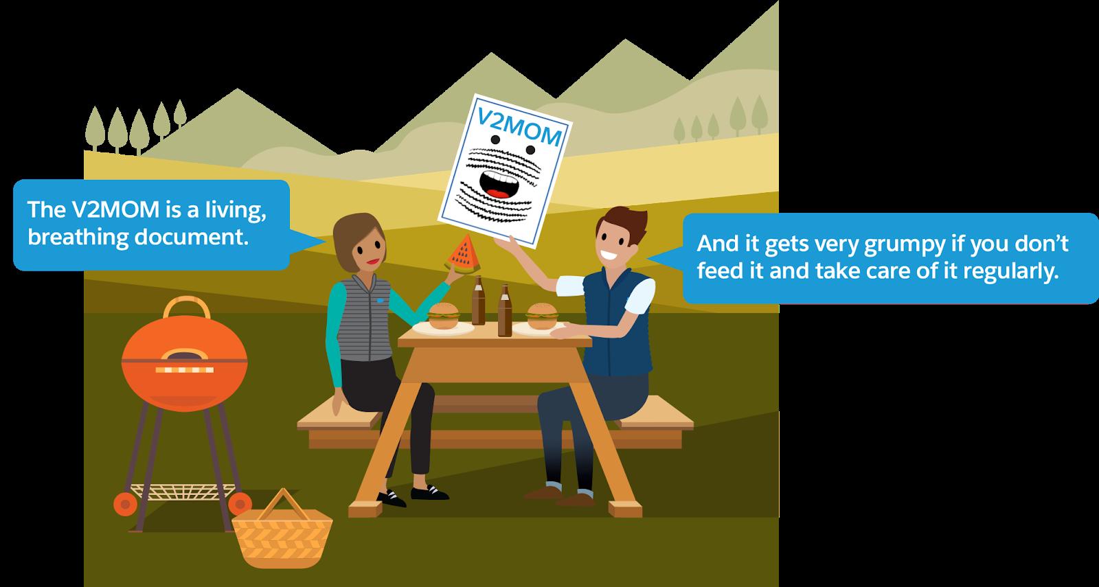 Le V2MOM est un document vivant qui se plaint si vous ne l'alimentez pas ou si vous l'abandonnez.