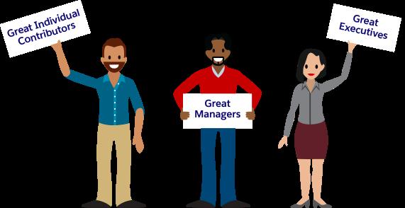 当社では、一般従業員、マネージャ、エグゼクティブのそれぞれを対象とする 3 種類の「優れた」フレームワークを作成しています。