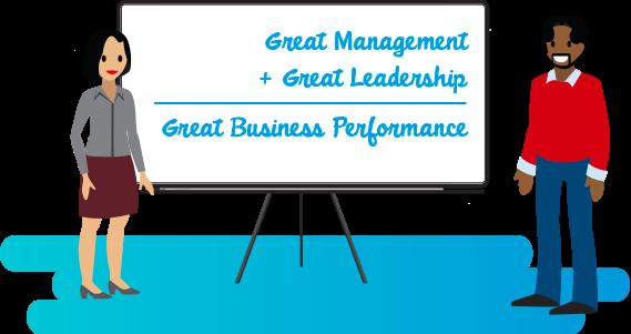 優れたマネジメントとリーダーシップが優れた業績につながる。