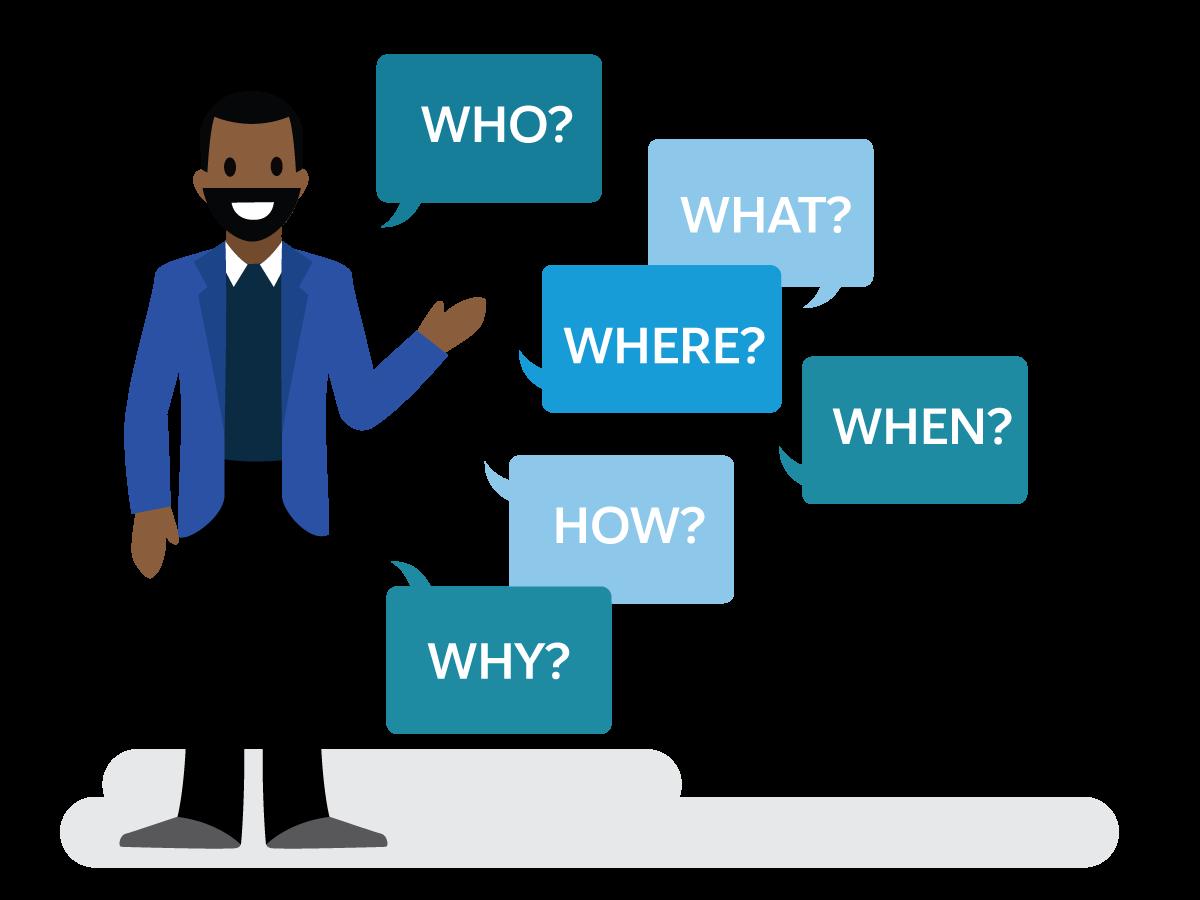 コーチングとは、適切な質問をすることです。誰が? 何を? どこで?