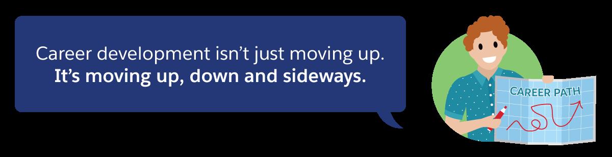 Karriereentwicklung bedeutet nicht nur den Aufstieg im Unternehmen. Es kann ein Wechsel nach oben, unten und seitlich sein.