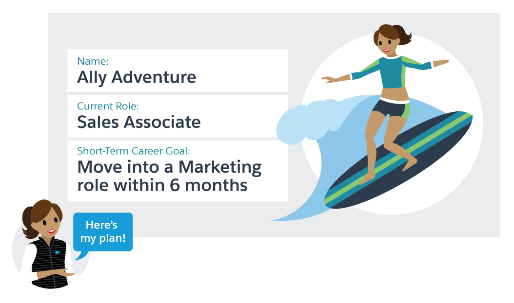 Ally Adventure's career action plan to move from a Sales Associate into a Marketing role within 6 months.