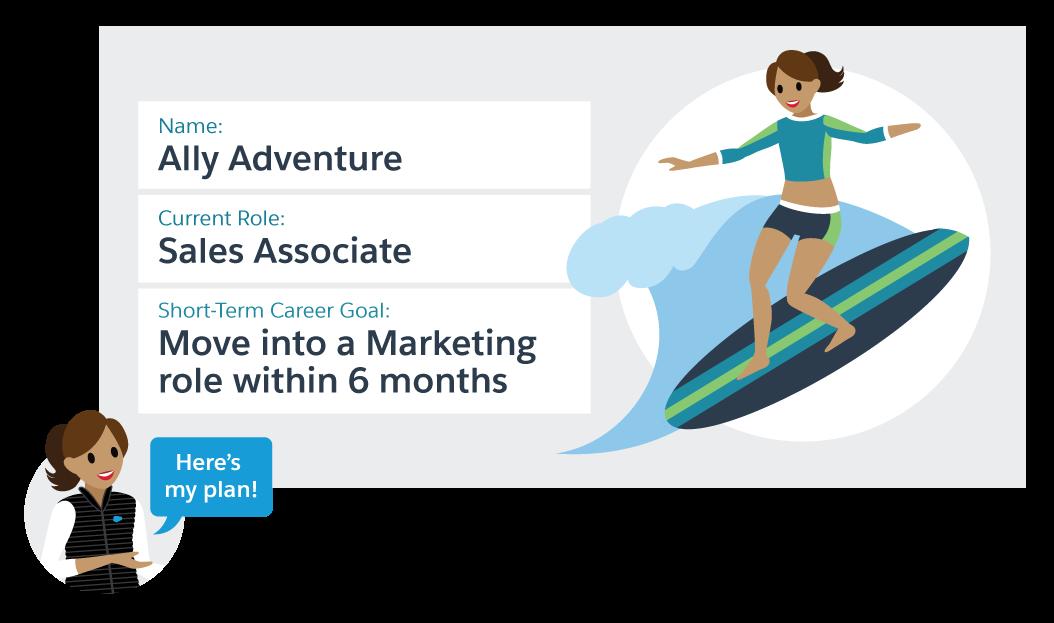 6 か月以内に営業担当からマーケティングロールに移るための Ally Adventure のキャリアアクションプラン。