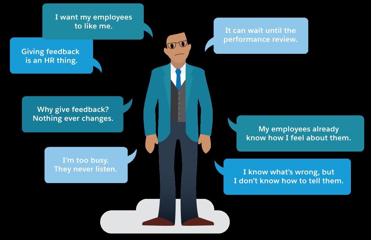 Warum geben Manager kein Feedback? Ein Mann mit Denkblasen denkt: 'Ich will, dass meine Mitarbeiter mich mögen' und 'Es kann bis zur Leistungsbeurteilung warten'.