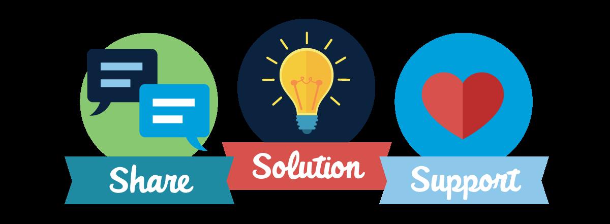 Un diagramme avec trois bulles disant «Partager», «Solution» et «Support»
