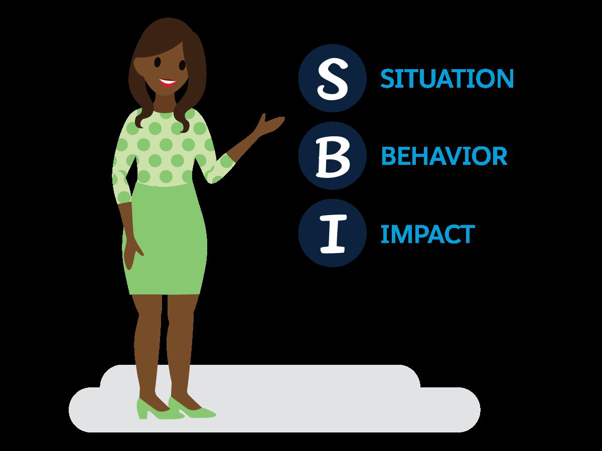 SBI: Situation (状況)、Behavior (行動)、Impact (影響)
