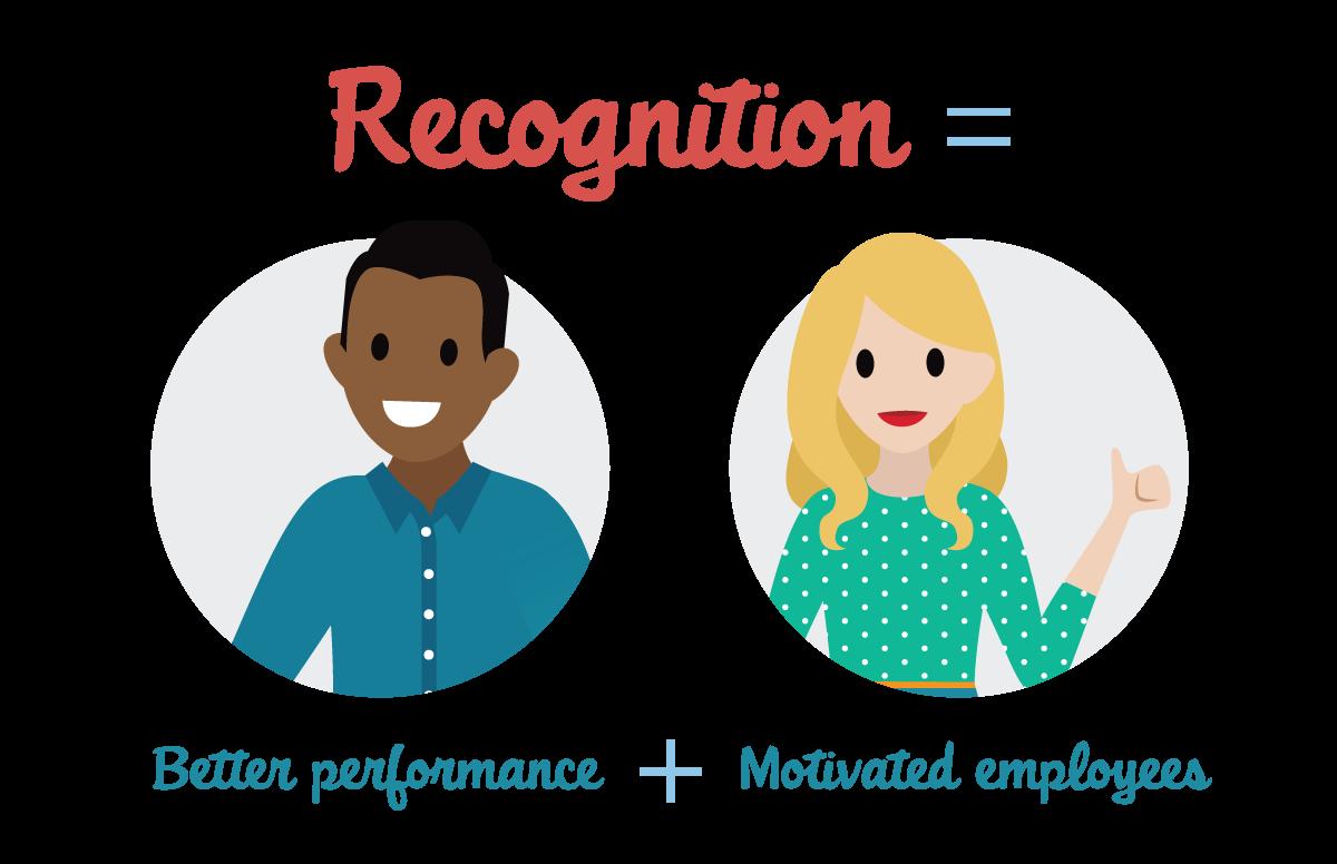 Anerkennung sorgt für eine bessere Leistung und für motivierte Mitarbeiter.