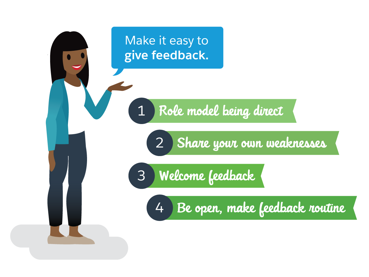 Make it easy to give feedback by role modeling being direct, sharing your own weaknesses, welcoming feedback, and making feedback routine.