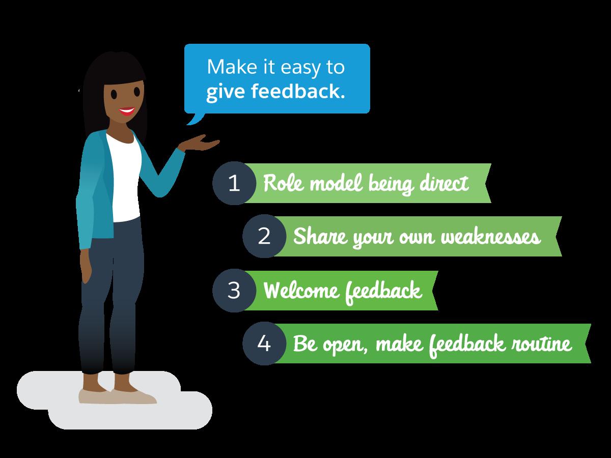 Erleichtern Sie das Geben von Feedback, indem Sie als Vorbild fungieren und direkt sind, eigene Schwächen einräumen, Feedback begrüßen und es zu einem festen Bestandteil machen.