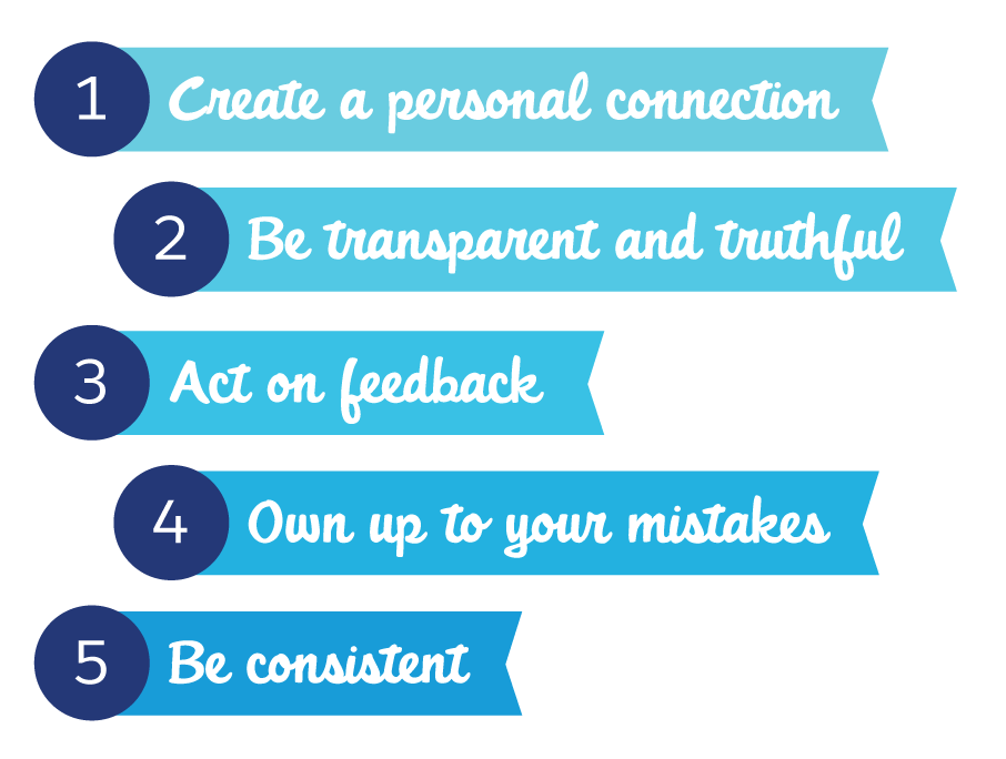1. Create a personal connection, 2. Be transparent and truthful, 3. Act on feedback, 4. Own up to your mistakes, 5. Be consistent