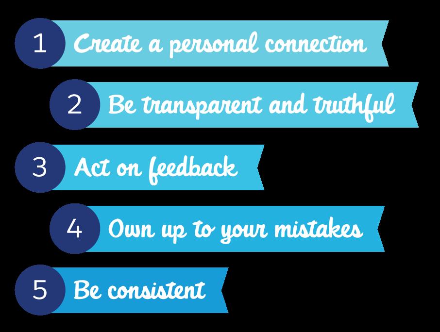 1.個人的な関係を作る 2.裏表なく正直に接する 3.フィードバックに基づいて行動する 4.自分の失敗を認める 5.一貫性を保つ