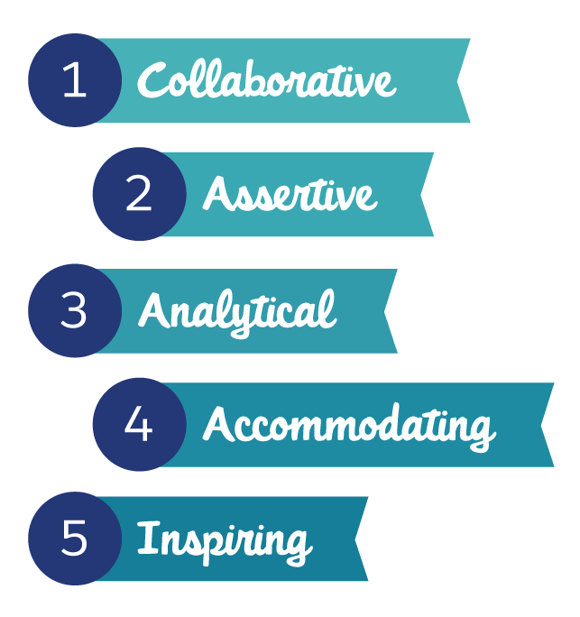 1. Gemeinschaftlich, 2. Durchsetzungsstark, 3. Analytisch, 4. Kulant, 5. Inspirierend