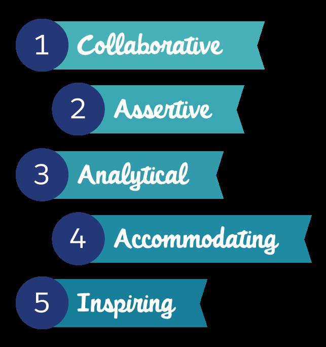 1 Collaboratif, 2 Autoritaire, 3 Analytique, 4 Conciliant, 5 Stimulant