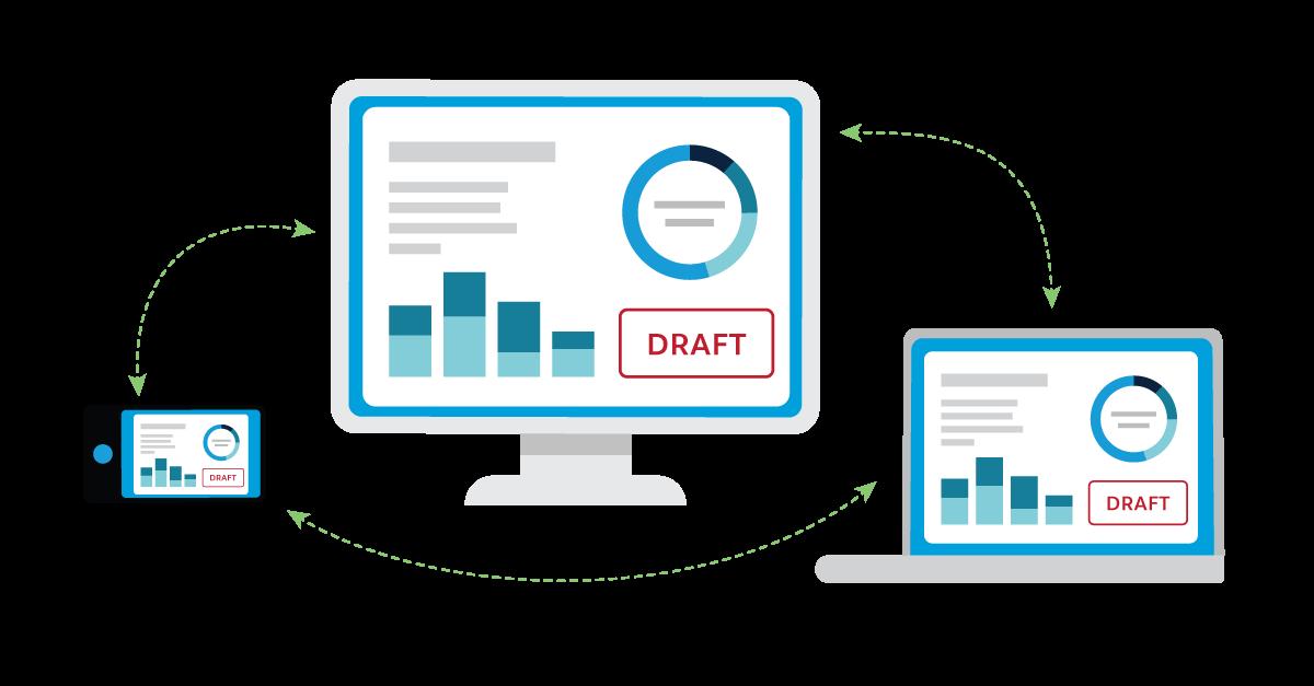 Diagrama de um rascunho de documento sendo transferido para diferentes pessoas em diferentes dispositivos.