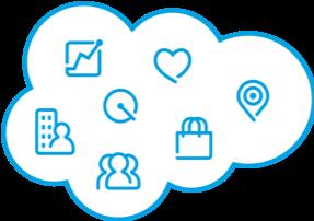 Salesforce の複数のクラウドを包含する雲
