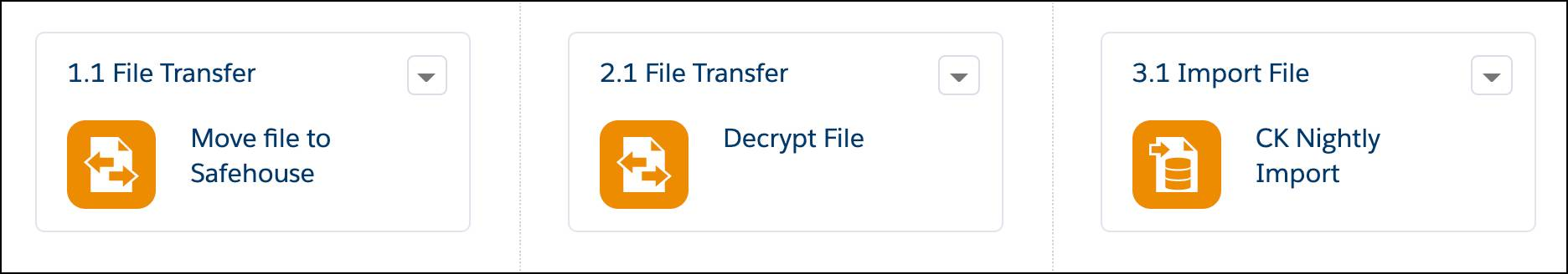 File transfer activity example for external ftp