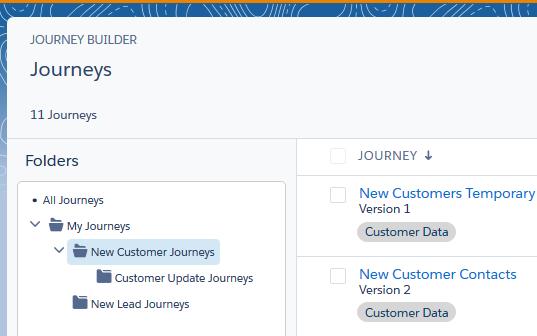 Hierarchy of folders in Journey Builder Folders.