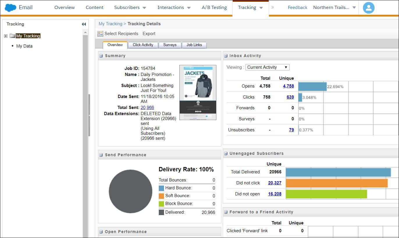 Interfaz Detalles de seguimiento para un email en Marketing Cloud.