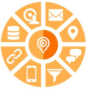 Marketing Cloud product icons. From top-right: Email Studio, Journey Builder, Social Studio, Pardot, Mobile Studio, Data Studio, DMP, and Advertising Studio.