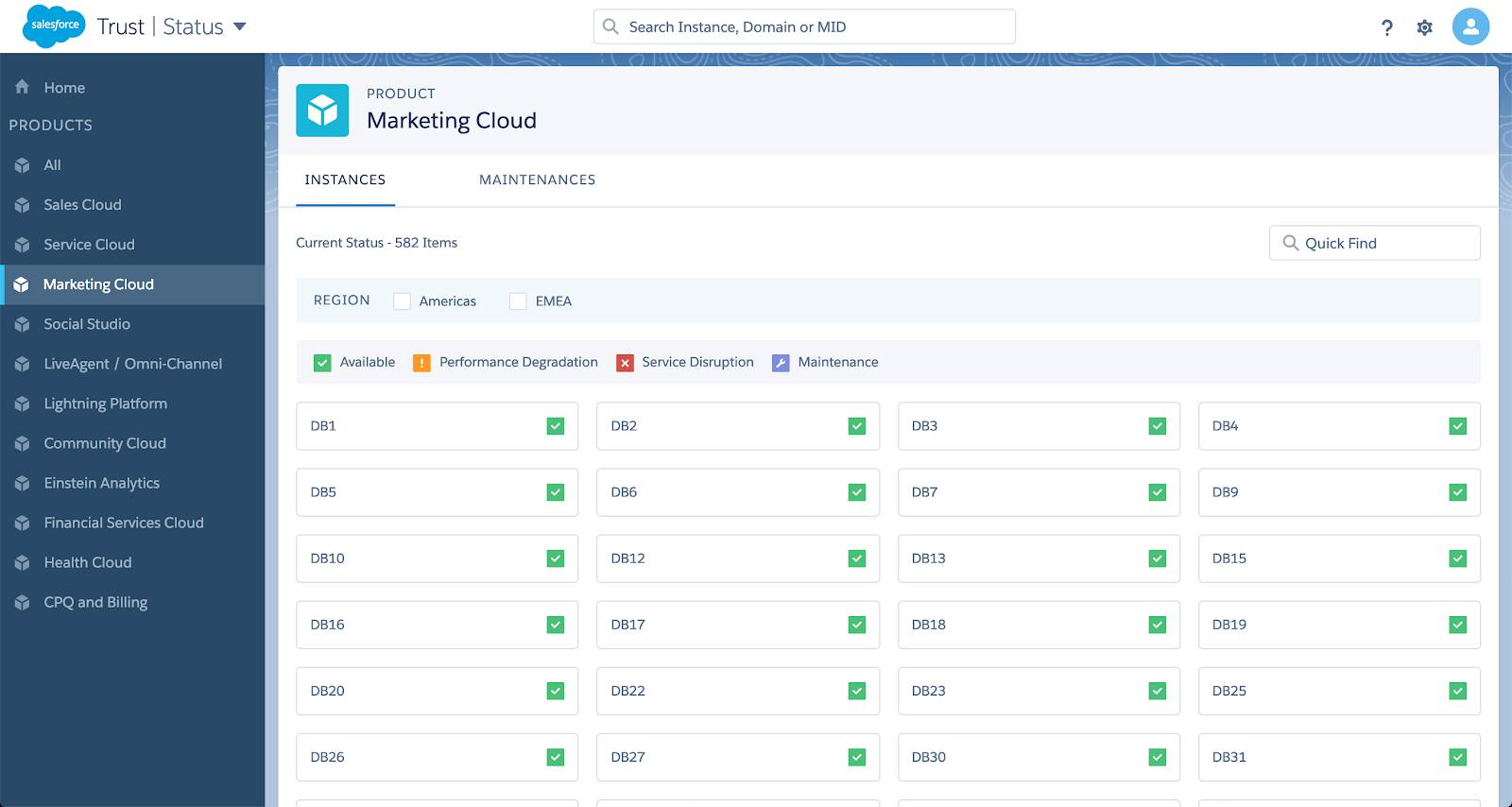 いくつかの Marketing Cloud データベースを表示した Marketing Cloud のステータスページ。