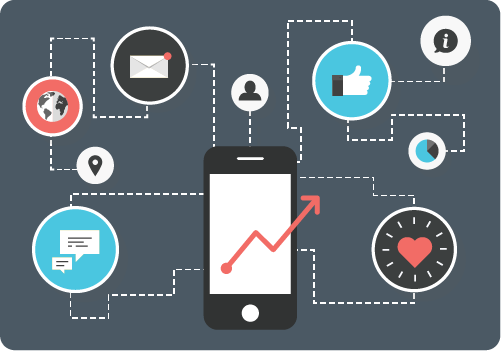 A mobile phone srrounded by icons related to engagement