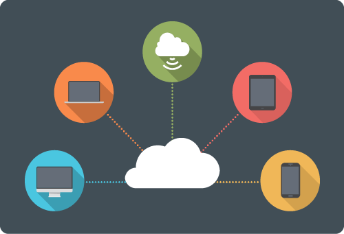 The platform enables app development for all device types