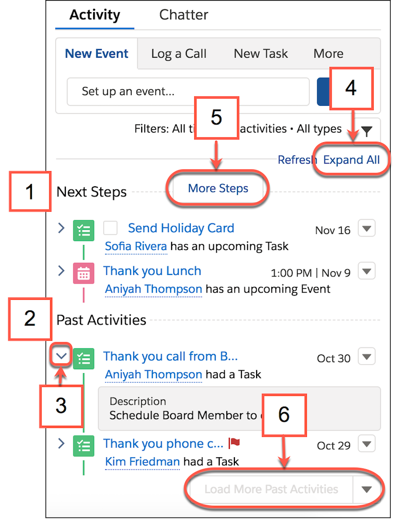 Activity Timeline detail, showing Next Steps, Past Activities, Expand All, and More Steps