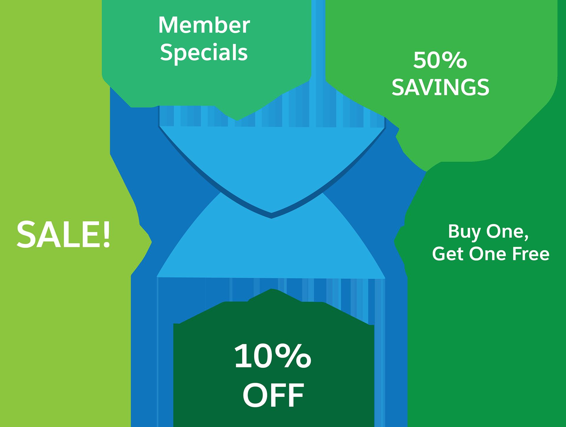インセンティブ (1 つ買うともう 1 つ付いてくる、50% オフ、セール!、10 ドル引き、メンバー限定) を知らせるメール。