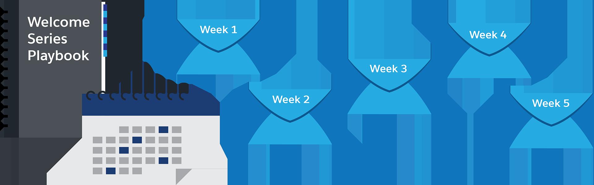 Calendário, livro e e-mails, criando uma série de e-mails de boas-vindas enviados em horários diferentes.