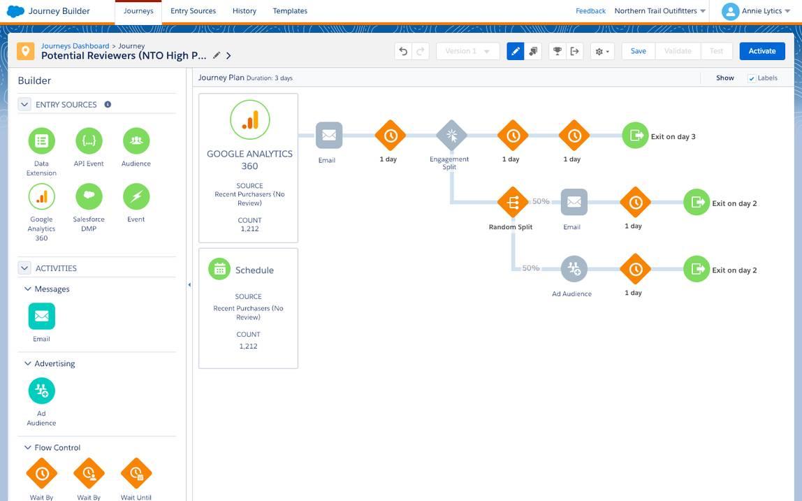 Audiencia de Google Analytics 360 como una fuente de entrada en una trayectoria de Marketing Cloud