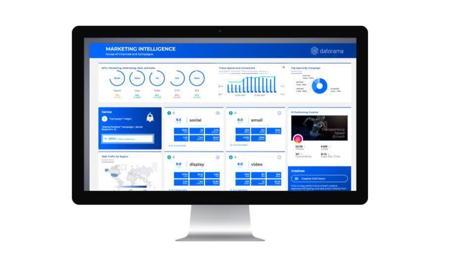 Datorama dashboard